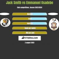Jack Smith vs Emmanuel Osadebe h2h player stats