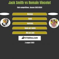 Jack Smith vs Romain Vincelot h2h player stats