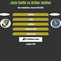 Jack Smith vs Arthur Iontton h2h player stats