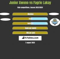 Junior Awono vs Fagrie Lakay h2h player stats
