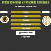 Dillon Solomons vs Shaquille Abrahams h2h player stats
