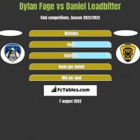 Dylan Fage vs Daniel Leadbitter h2h player stats