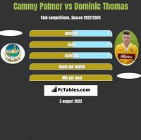 Cammy Palmer vs Dominic Thomas h2h player stats