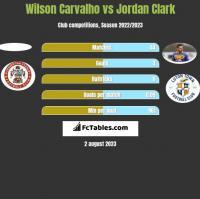 Wilson Carvalho vs Jordan Clark h2h player stats