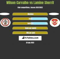 Wilson Carvalho vs Lamine Sherrif h2h player stats