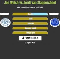 Joe Walsh vs Jordi van Stappershoef h2h player stats