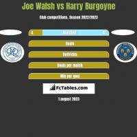 Joe Walsh vs Harry Burgoyne h2h player stats