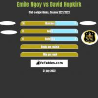 Emile Ngoy vs David Hopkirk h2h player stats