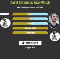 David Carson vs Sean Welsh h2h player stats