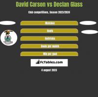 David Carson vs Declan Glass h2h player stats