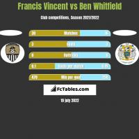 Francis Vincent vs Ben Whitfield h2h player stats