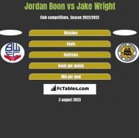 Jordan Boon vs Jake Wright h2h player stats
