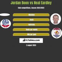 Jordan Boon vs Neal Eardley h2h player stats