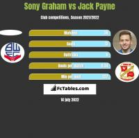 Sony Graham vs Jack Payne h2h player stats
