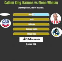 Callum King-Harmes vs Glenn Whelan h2h player stats