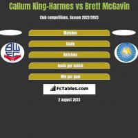 Callum King-Harmes vs Brett McGavin h2h player stats
