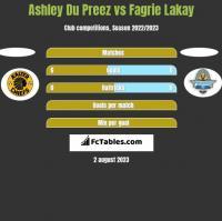 Ashley Du Preez vs Fagrie Lakay h2h player stats