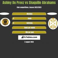 Ashley Du Preez vs Shaquille Abrahams h2h player stats