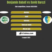 Benjamin Babati vs David Barczi h2h player stats