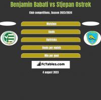 Benjamin Babati vs Stjepan Ostrek h2h player stats