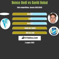 Bence Bedi vs David Bobal h2h player stats