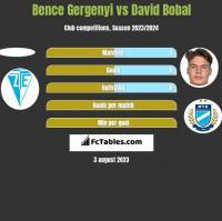 Bence Gergenyi vs David Bobal h2h player stats