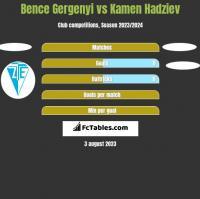 Bence Gergenyi vs Kamen Hadziev h2h player stats