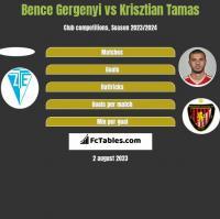 Bence Gergenyi vs Krisztian Tamas h2h player stats