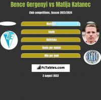 Bence Gergenyi vs Matija Katanec h2h player stats