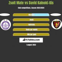 Zsolt Mate vs David Kalnoki-Kis h2h player stats