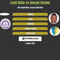 Zsolt Mate vs George Ikenne h2h player stats