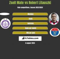 Zsolt Mate vs Robert Litauszki h2h player stats