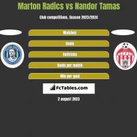 Marton Radics vs Nandor Tamas h2h player stats