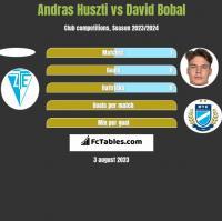Andras Huszti vs David Bobal h2h player stats