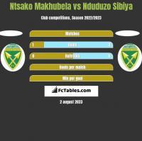 Ntsako Makhubela vs Nduduzo Sibiya h2h player stats