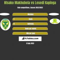 Ntsako Makhubela vs Lesedi Kapinga h2h player stats