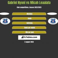 Gabriel Nyoni vs Micah Leaalafa h2h player stats