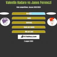Valentin Hadaro vs Janos Ferenczi h2h player stats