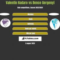 Valentin Hadaro vs Bence Gergenyi h2h player stats