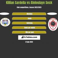 Killian Sardella vs Abdoulaye Seck h2h player stats