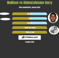 Wallison vs Abdourahmane Barry h2h player stats