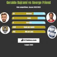 Geraldo Bajrami vs George Friend h2h player stats