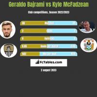 Geraldo Bajrami vs Kyle McFadzean h2h player stats