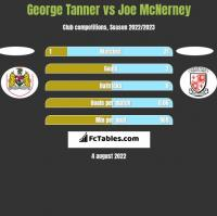 George Tanner vs Joe McNerney h2h player stats