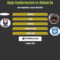 Hugo Vandermesch vs Abdoul Ba h2h player stats