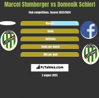 Marcel Stumberger vs Domenik Schierl h2h player stats
