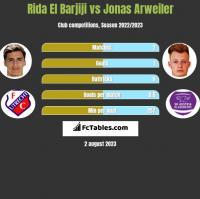 Rida El Barjiji vs Jonas Arweiler h2h player stats