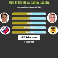 Rida El Barjiji vs Jamie Jacobs h2h player stats