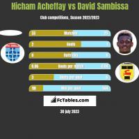 Hicham Acheffay vs David Sambissa h2h player stats