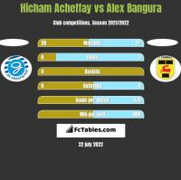 Hicham Acheffay vs Alex Bangura h2h player stats